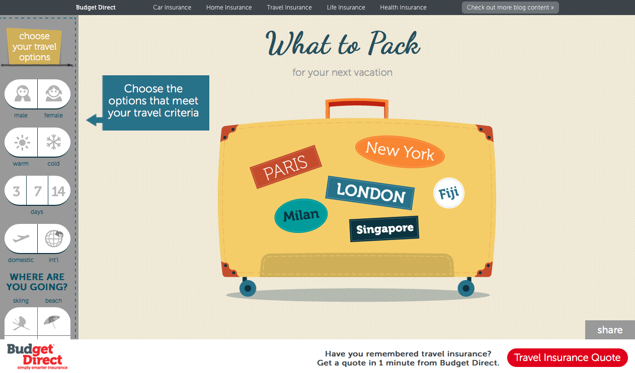 Pin On Traveling Guides